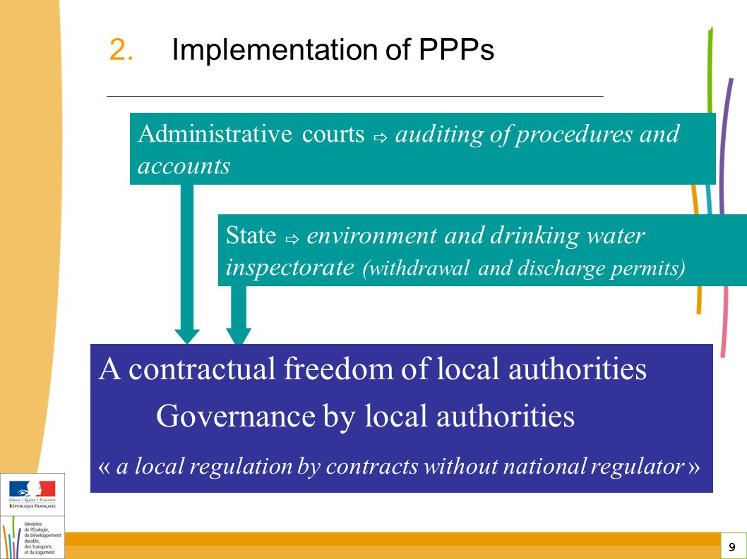 9 9 public-private partnerships in France Administrative courts auditing of procedures and accounts State environment and drinking water inspectorate (withdrawal and discharge permits) 2.Implementation of PPPs A contractual freedom of local authorities Governance by local authorities « a local regulation by contracts without national regulator »
