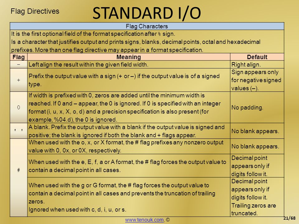 STANDARD I/O Flag Directives Flag Characters It is the first optional field of the format specification after % sign. Is a character that justifies ou