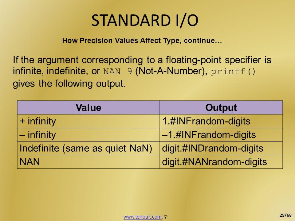 STANDARD I/O How Precision Values Affect Type, continue… ValueOutput + infinity1.#INFrandom-digits – infinity–1.#INFrandom-digits Indefinite (same as
