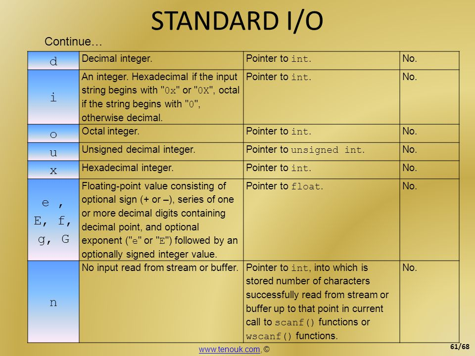 STANDARD I/O d Decimal integer. Pointer to int. No. i An integer. Hexadecimal if the input string begins with