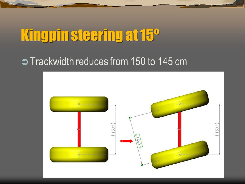 Exact tracking Zaccurate tracking in and out the rows Minimal damage Minimal losses Tracking with drawbar steering Most accurate tracking High stability Constant trackwidth whilst steering
