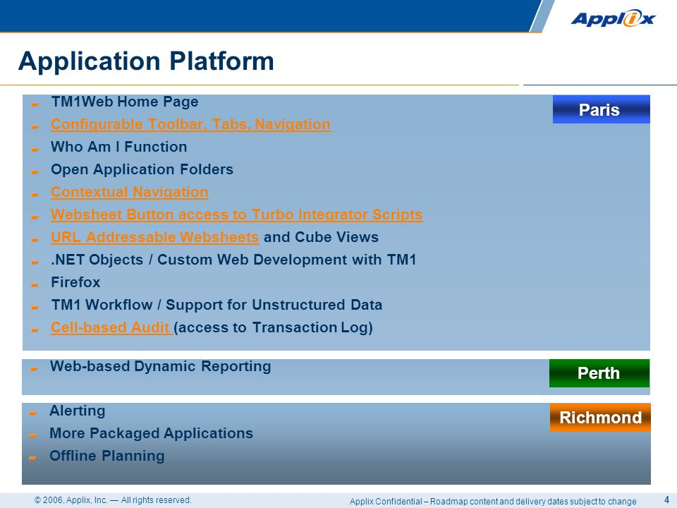 Applix Confidential – Roadmap content and delivery dates subject to change © 2006, Applix, Inc. All rights reserved. 4 Application Platform TM1Web Hom
