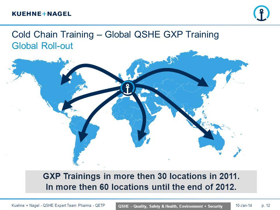 10-Jan-14Kuehne + Nagel - QSHE Expert Team Pharma - QETPp. 12 Cold Chain Training – Global QSHE GXP Training Global Roll-out GXP Trainings in more the