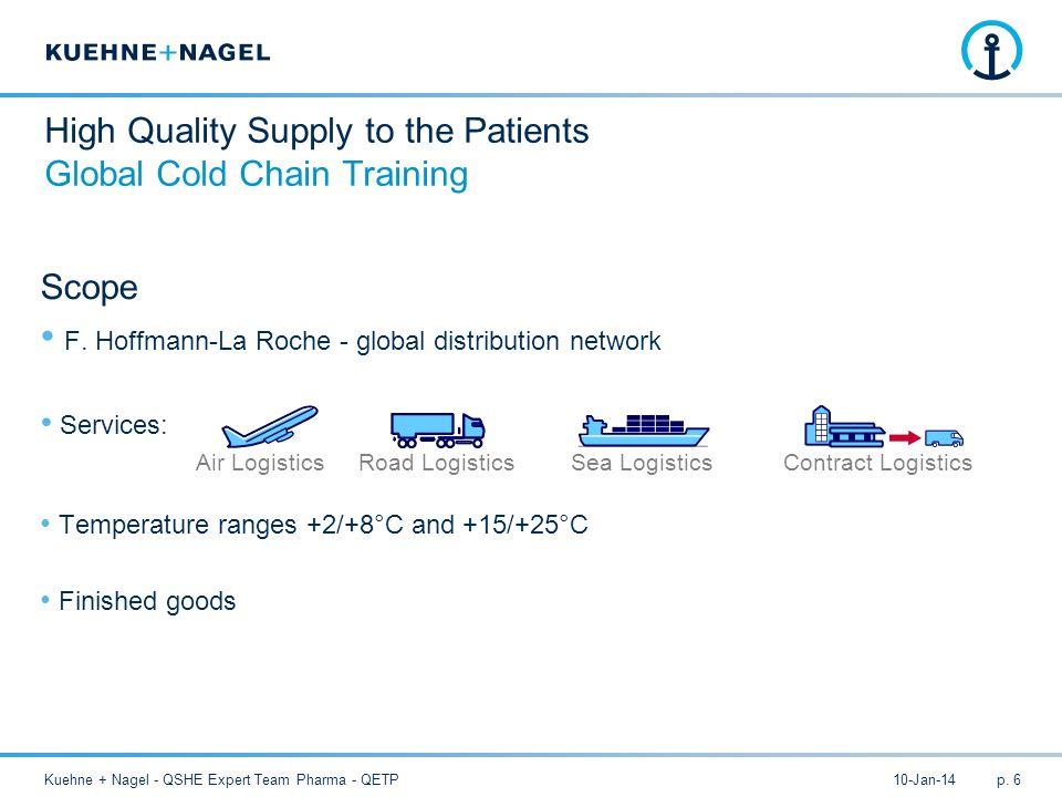 10-Jan-14Kuehne + Nagel - QSHE Expert Team Pharma - QETPp. 6 Scope F. Hoffmann-La Roche - global distribution network Services: Air LogisticsRoad Logi