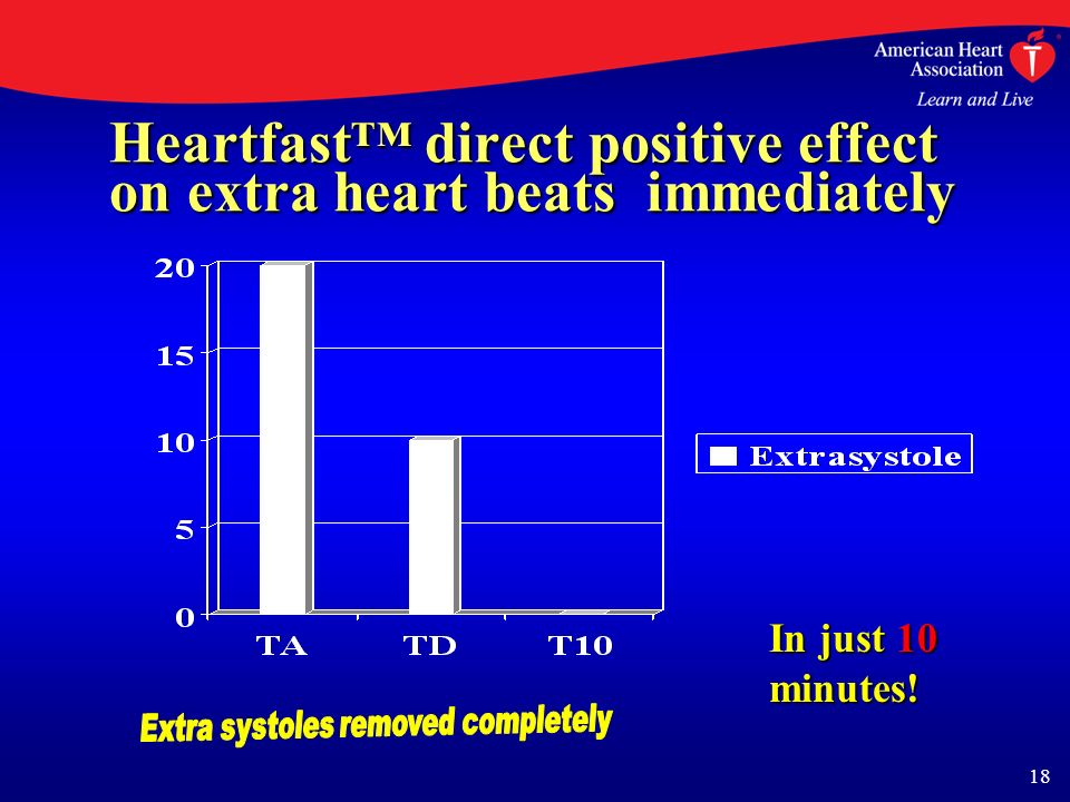 18 Heartfast direct positive effect on extra heart beats immediately In just 10 minutes!