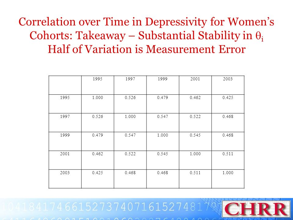 Correlation over Time in Depressivity for Womens Cohorts: Takeaway – Substantial Stability in i Half of Variation is Measurement Error 199519971999200