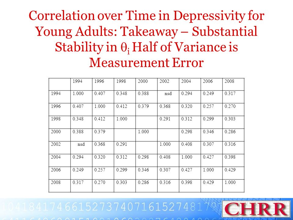 Correlation over Time in Depressivity for Young Adults: Takeaway – Substantial Stability in i Half of Variance is Measurement Error 199419961998200020