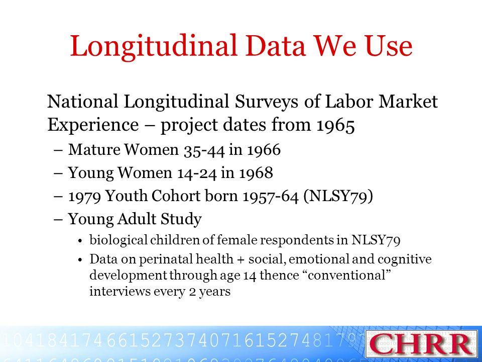 Longitudinal Data We Use National Longitudinal Surveys of Labor Market Experience – project dates from 1965 –Mature Women 35-44 in 1966 –Young Women 1