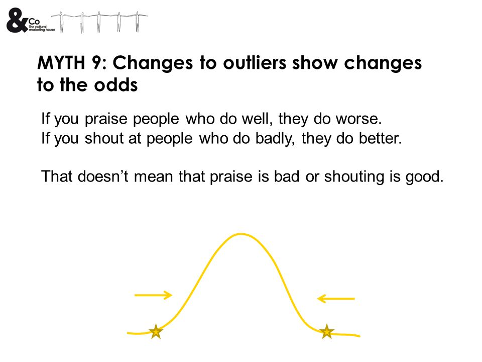 MYTH 9: Changes to outliers show changes to the odds If you praise people who do well, they do worse.