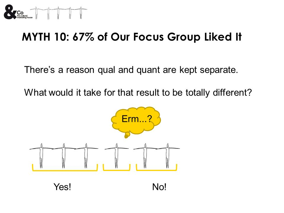 MYTH 10: 67% of Our Focus Group Liked It Theres a reason qual and quant are kept separate. What would it take for that result to be totally different?