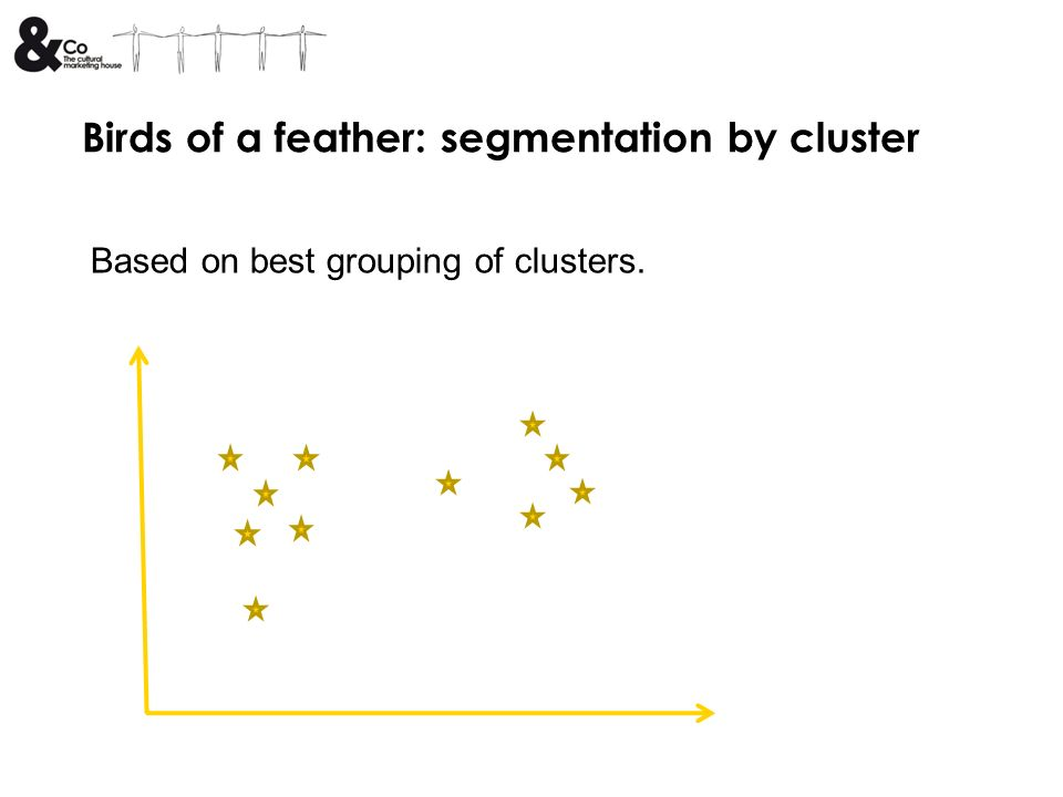 Birds of a feather: segmentation by cluster Based on best grouping of clusters.