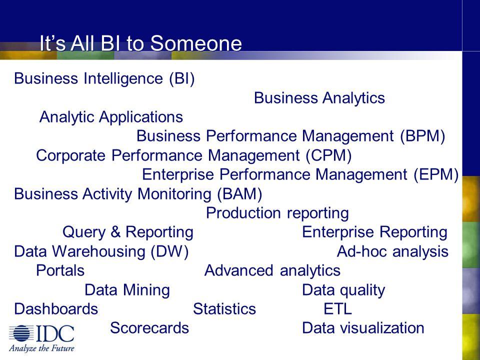 Business Intelligence (BI) Business Analytics Analytic Applications Business Performance Management (BPM) Corporate Performance Management (CPM) Enter