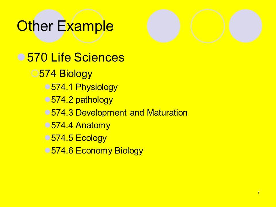 Other Example 570 Life Sciences 574 Biology 574.1 Physiology 574.2 pathology 574.3 Development and Maturation 574.4 Anatomy 574.5 Ecology 574.6 Econom