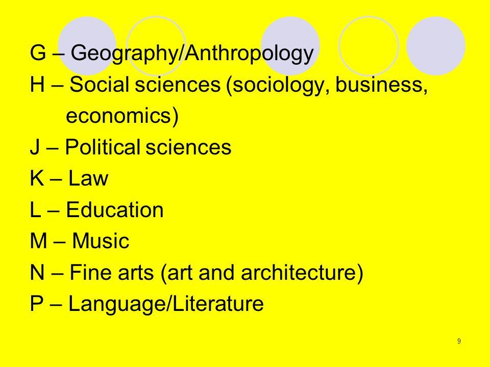 G – Geography/Anthropology H – Social sciences (sociology, business, economics) J – Political sciences K – Law L – Education M – Music N – Fine arts (