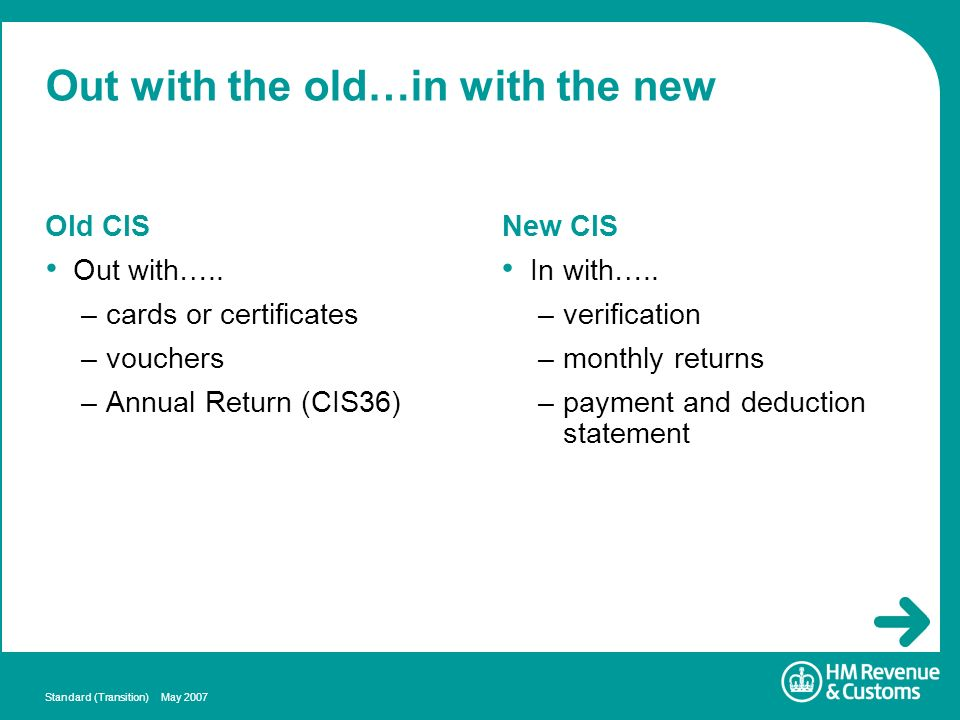 Standard (Transition) May 2007 Out with the old…in with the new Old CIS Out with….. – cards or certificates – vouchers – Annual Return (CIS36) New CIS