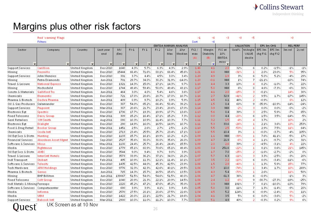 26 Margins plus other risk factors UK Screen as at 10 Nov