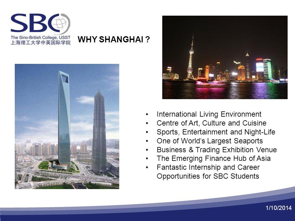 1/10/2014 WHY SHANGHAI .