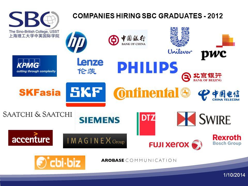 1/10/2014 COMPANIES HIRING SBC GRADUATES - 2012