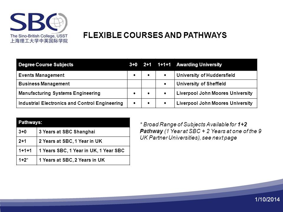 1/10/2014 FLEXIBLE COURSES AND PATHWAYS Degree Course Subjects Awarding University Events Management University of Huddersfield Business Management University of Sheffield Manufacturing Systems Engineering Liverpool John Moores University Industrial Electronics and Control Engineering Liverpool John Moores University Pathways: 3+03 Years at SBC Shanghai 2+12 Years at SBC, 1 Year in UK Years SBC, 1 Year in UK, 1 Year SBC 1+2*1 Years at SBC, 2 Years in UK * Broad Range of Subjects Available for 1+2 Pathway (1 Year at SBC + 2 Years at one of the 9 UK Partner Universities), see next page