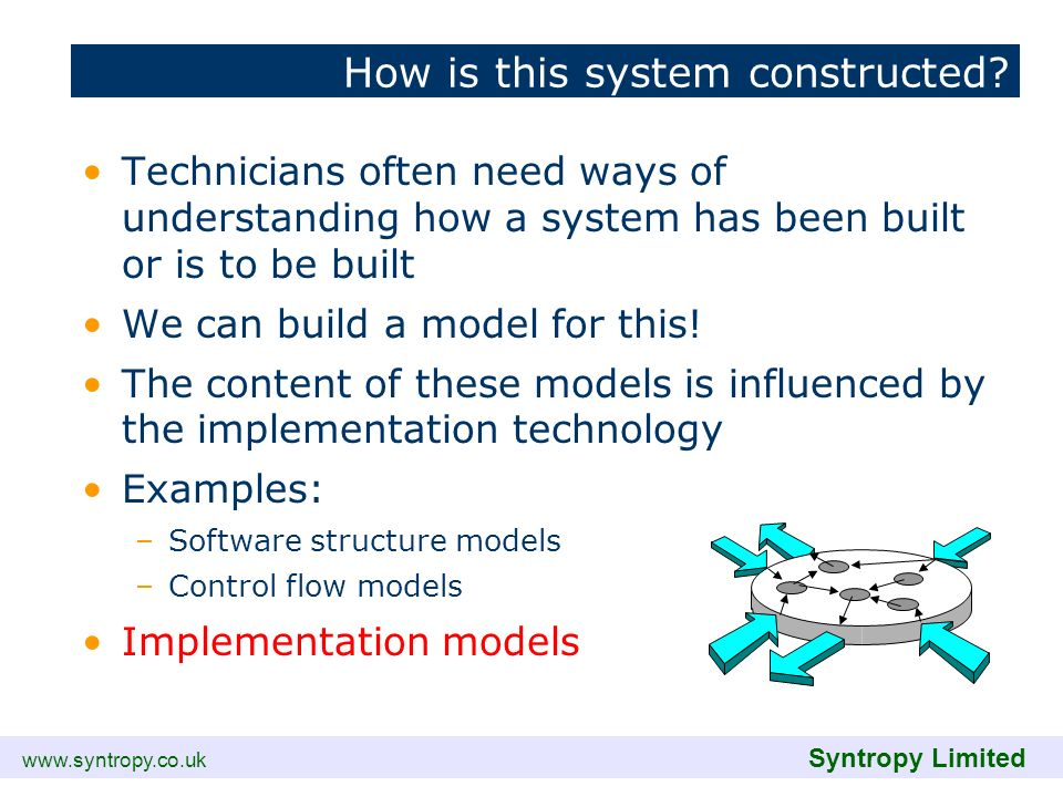 www.syntropy.co.uk Syntropy Limited How is this system constructed? Technicians often need ways of understanding how a system has been built or is to