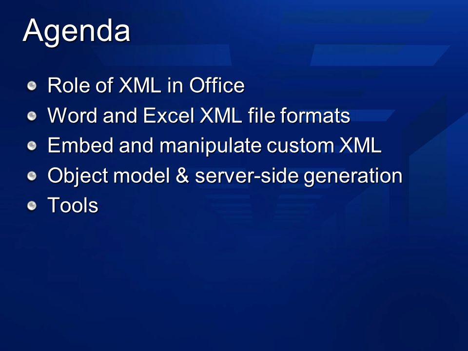 Evolution of File Formats Office 2000 Early Innovation XML document properties Office 97 Existing binary file formats designed in 1994, launched in Office 97 Office XP First XML Format Spreadsheet XML Office 2003 Breakthrough XML Support WordML, SpreadsheetML Custom-defined schema Office 12 New XML Formats XML file format default XML PowerPoint format Wave 12