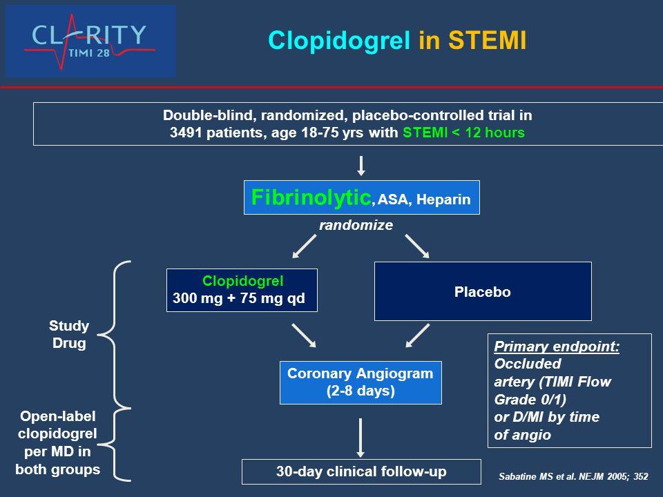 Clopidogrel in STEMI Fibrinolytic, ASA, Heparin Clopidogrel 300 mg + 75 mg qd Coronary Angiogram (2-8 days) Primary endpoint: Occluded artery (TIMI Fl