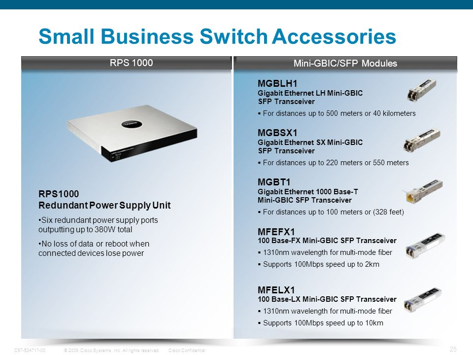 25 © 2009 Cisco Systems, Inc. All rights reserved.Cisco ConfidentialC97-534717-00 Small Business Switch Accessories MGBLH1 Gigabit Ethernet LH Mini-GB