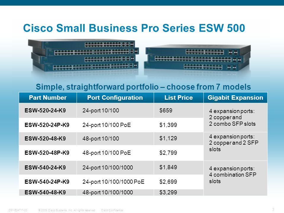 3 © 2009 Cisco Systems, Inc. All rights reserved.Cisco ConfidentialC97-534717-00 Cisco Small Business Pro Series ESW 500 Simple, straightforward portf