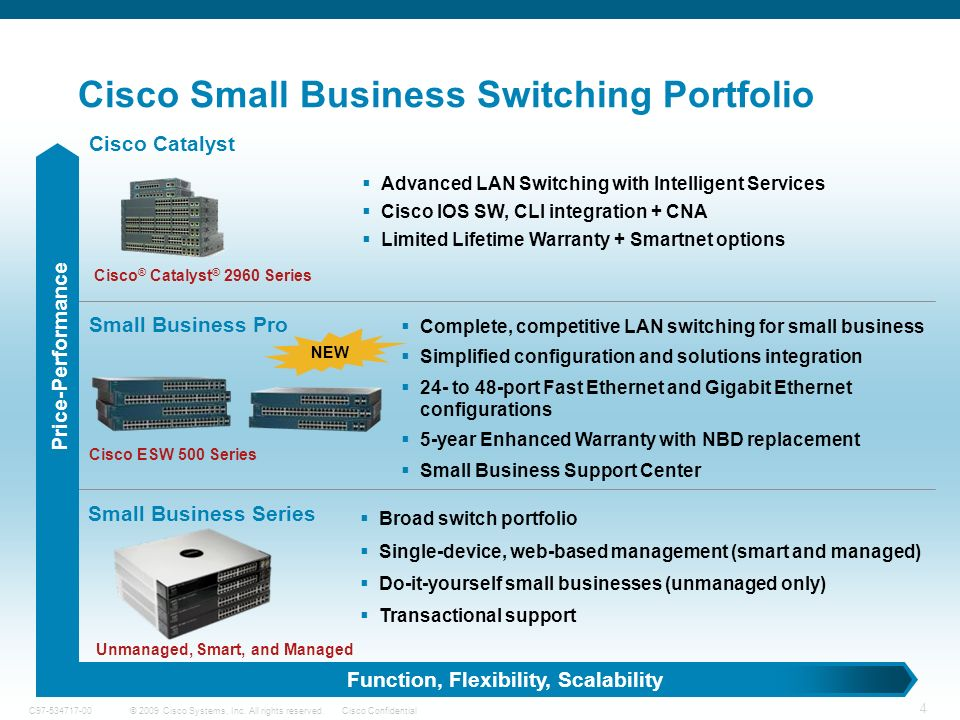 4 © 2009 Cisco Systems, Inc. All rights reserved.Cisco ConfidentialC97-534717-00 Price-Performance Function, Flexibility, Scalability Cisco Small Busi