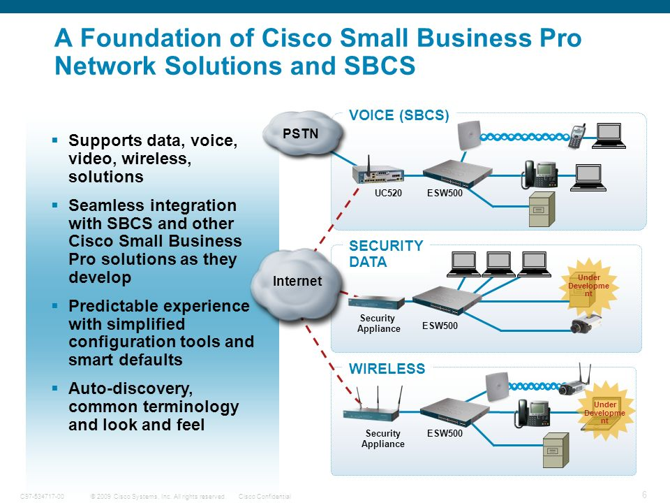 6 © 2009 Cisco Systems, Inc. All rights reserved.Cisco ConfidentialC97-534717-00 A Foundation of Cisco Small Business Pro Network Solutions and SBCS S
