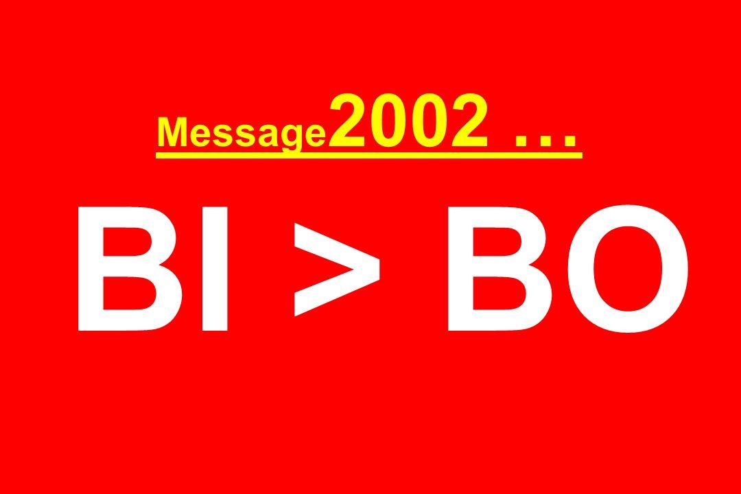 Message 2002 … BI > BO