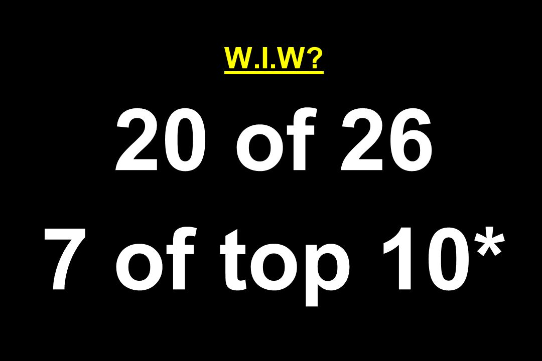 W.I.W? 20 of 26 7 of top 10*