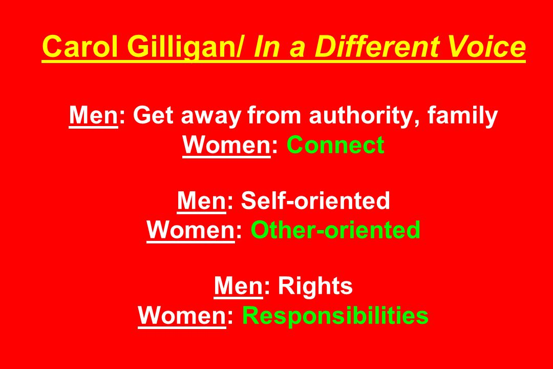 Carol Gilligan/ In a Different Voice Men: Get away from authority, family Women: Connect Men: Self-oriented Women: Other-oriented Men: Rights Women: R