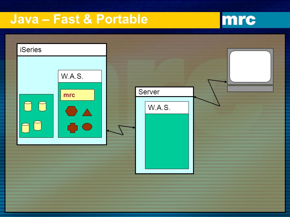 Java – Fast & Portable iSeries W.A.S. mrc Server W.A.S.
