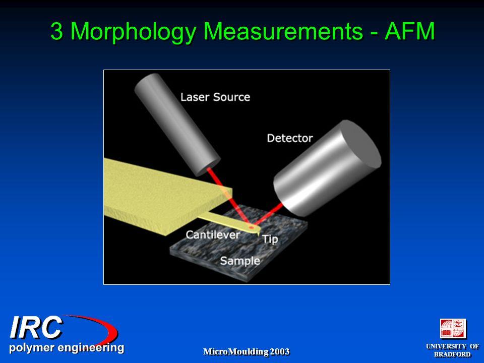 UNIVERSITY OF BRADFORD UNIVERSITY OF BRADFORD MicroMoulding 2003 3 Morphology Measurements - AFM