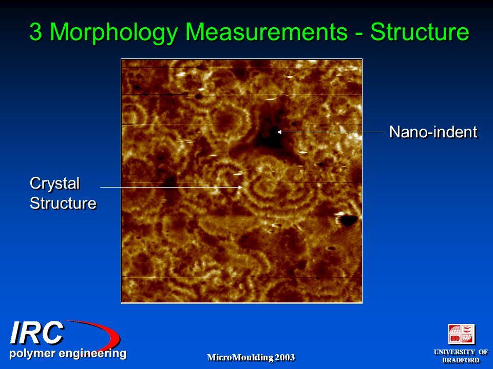 UNIVERSITY OF BRADFORD UNIVERSITY OF BRADFORD MicroMoulding 2003 3 Morphology Measurements - Structure Nano-indent Crystal Structure Crystal Structure