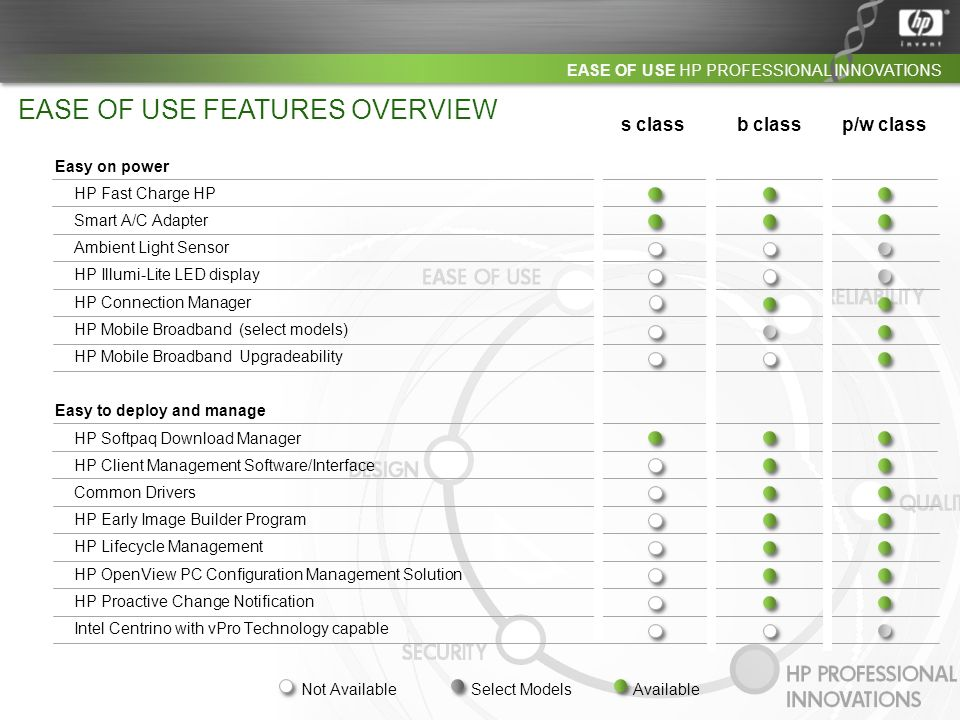 EASE OF USE FEATURES OVERVIEW EASE OF USE HP PROFESSIONAL INNOVATIONS Easy on power HP Fast Charge HP Smart A/C Adapter Ambient Light Sensor HP Illumi-Lite LED display HP Connection Manager HP Mobile Broadband (select models) HP Mobile Broadband Upgradeability Easy to deploy and manage HP Softpaq Download Manager HP Client Management Software/Interface Common Drivers HP Early Image Builder Program HP Lifecycle Management HP OpenView PC Configuration Management Solution HP Proactive Change Notification Intel Centrino with vPro Technology capable b classp/w classs class Not AvailableSelect ModelsAvailable