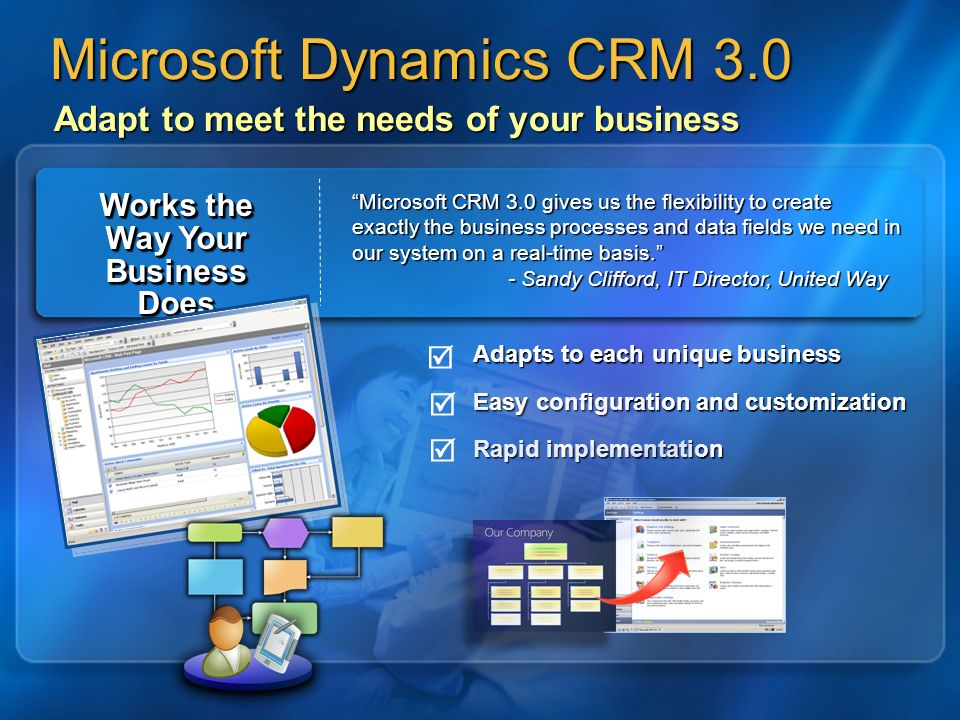 Adapts to each unique business Easy configuration and customization Rapid implementation Adapt to meet the needs of your business Microsoft Dynamics CRM 3.0 Works the Way Your Business Does Microsoft CRM 3.0 gives us the flexibility to create exactly the business processes and data fields we need in our system on a real-time basis.