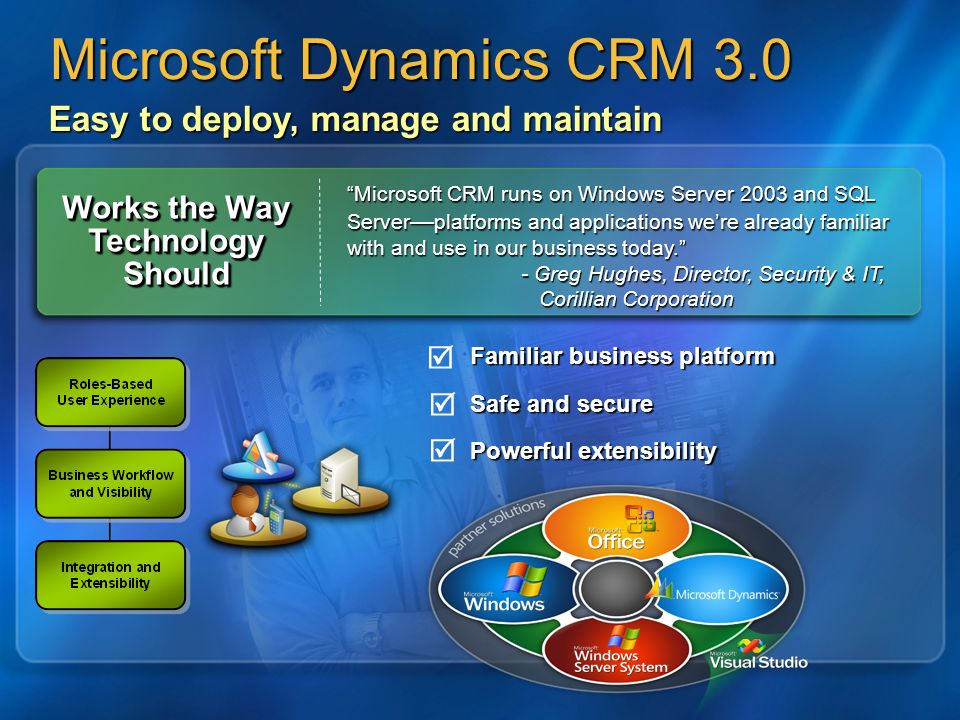 Familiar business platform Safe and secure Powerful extensibility Easy to deploy, manage and maintain Microsoft Dynamics CRM 3.0 Works the Way Technology Should Microsoft CRM runs on Windows Server 2003 and SQL Server platforms and applications were already familiar with and use in our business today.