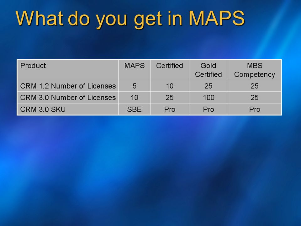 What do you get in MAPS