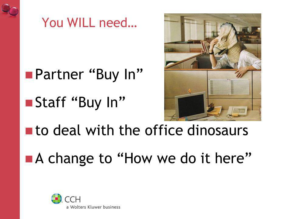 You WILL need… Partner Buy In Staff Buy In to deal with the office dinosaurs A change to How we do it here