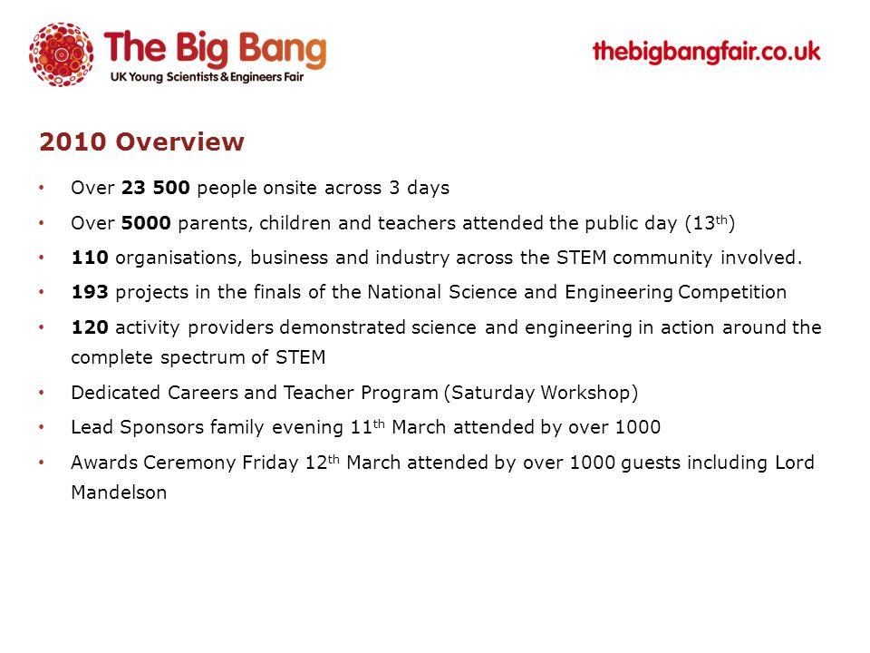 2011 Big Bang
