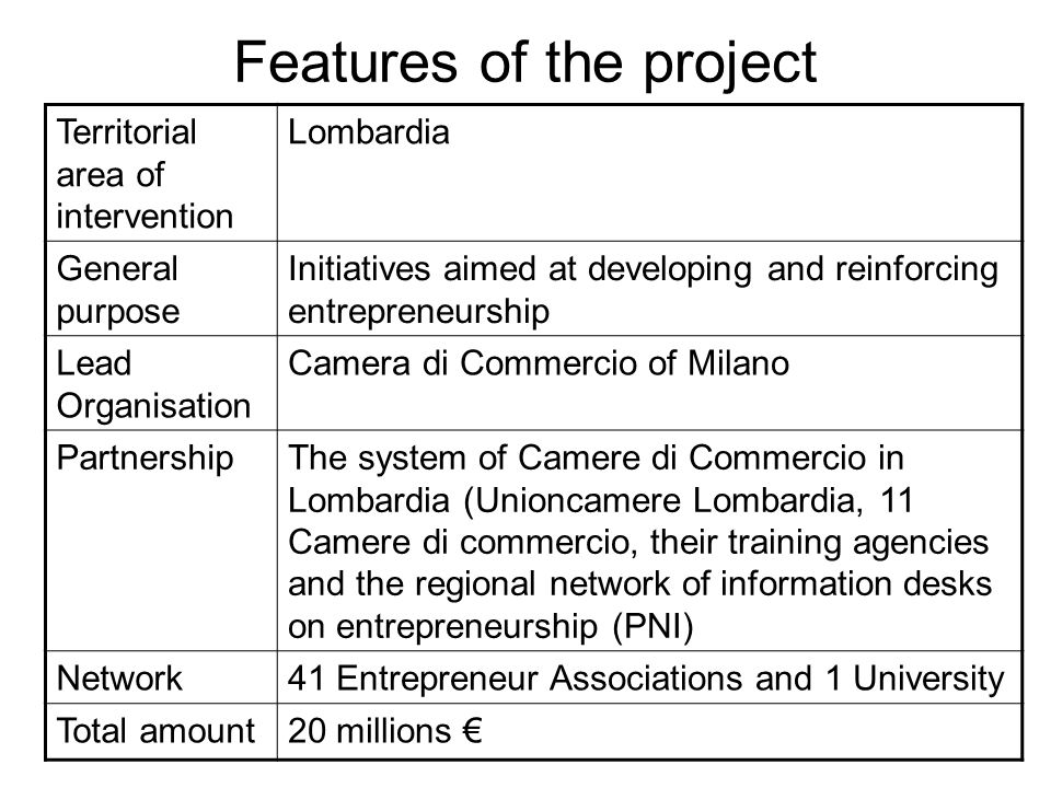 Features of the project Territorial area of intervention Lombardia General purpose Initiatives aimed at developing and reinforcing entrepreneurship Lead Organisation Camera di Commercio of Milano PartnershipThe system of Camere di Commercio in Lombardia (Unioncamere Lombardia, 11 Camere di commercio, their training agencies and the regional network of information desks on entrepreneurship (PNI) Network41 Entrepreneur Associations and 1 University Total amount20 millions