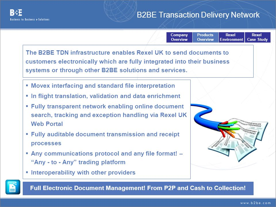 Products and Services Overview – B2BE BPO Business Process Outsource Output Management – delivery of documents via: EDI (any format) Email Facsimile Print Management Web Download (csv builder) Online storage Documents: Output: Invoices Could include any document e.g.
