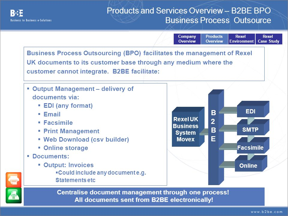 Products and Services Overview – B2BE BPO Business Process Outsource Output Management – delivery of documents via: EDI (any format) Email Facsimile P