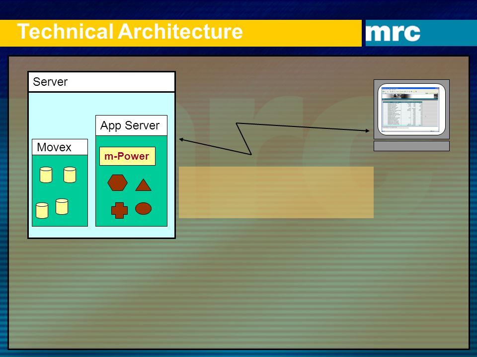 Technical Architecture Server App Server m-Power Movex