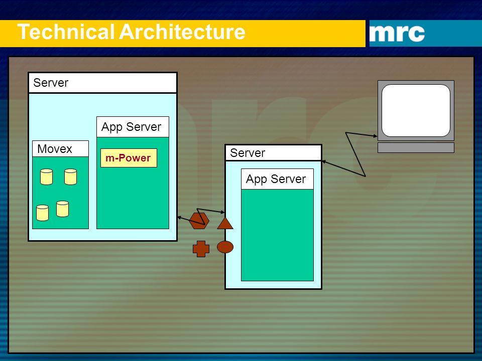 Technical Architecture Server App Server m-Power Server App Server Movex