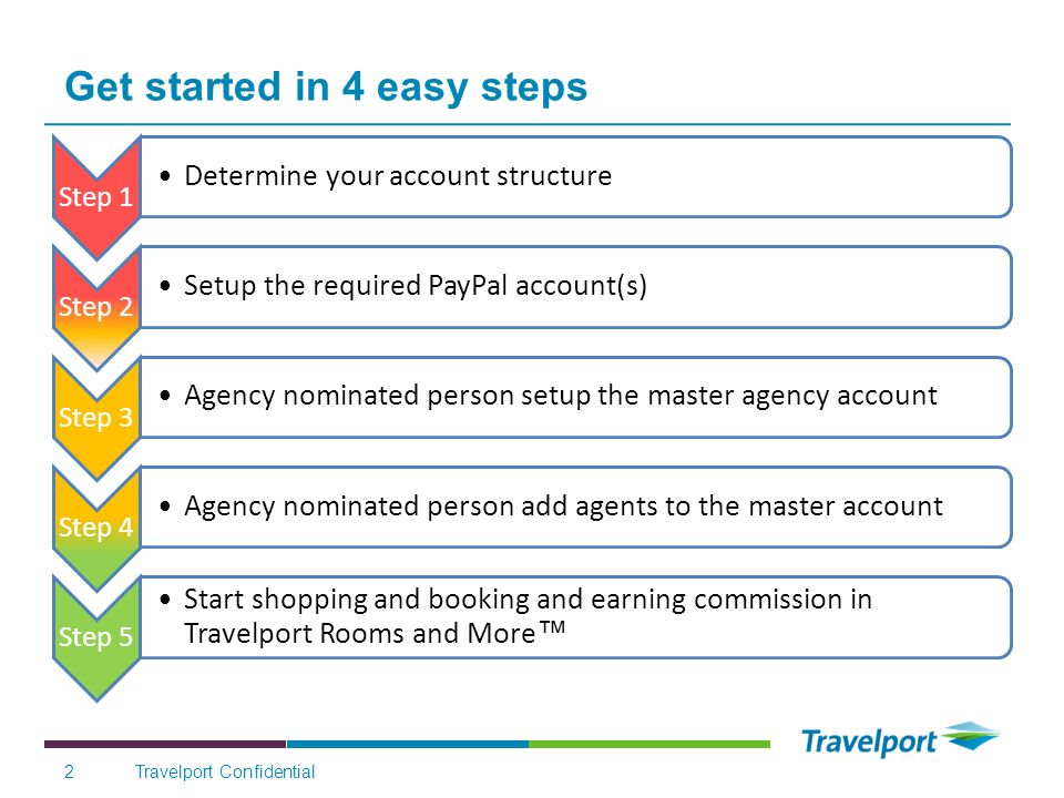Travelport Confidential2 Get started in 4 easy steps Step 1 Determine your account structure Step 2 Setup the required PayPal account(s) Step 3 Agency nominated person setup the master agency account Step 4 Agency nominated person add agents to the master account Step 5 Start shopping and booking and earning commission in Travelport Rooms and More