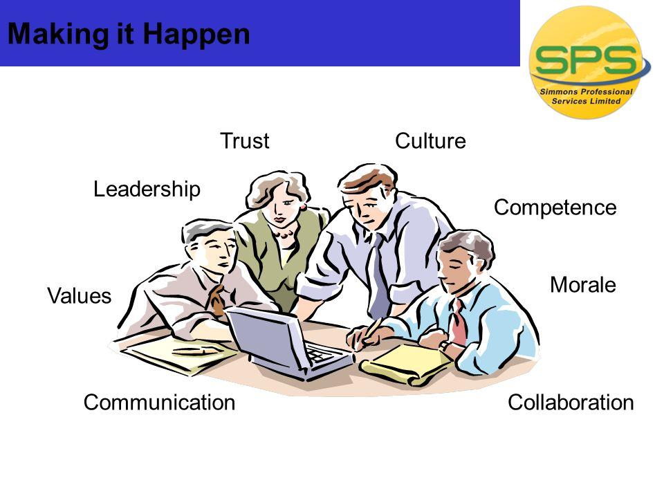 Making it Happen Values Leadership CultureTrust Collaboration Morale Communication Competence