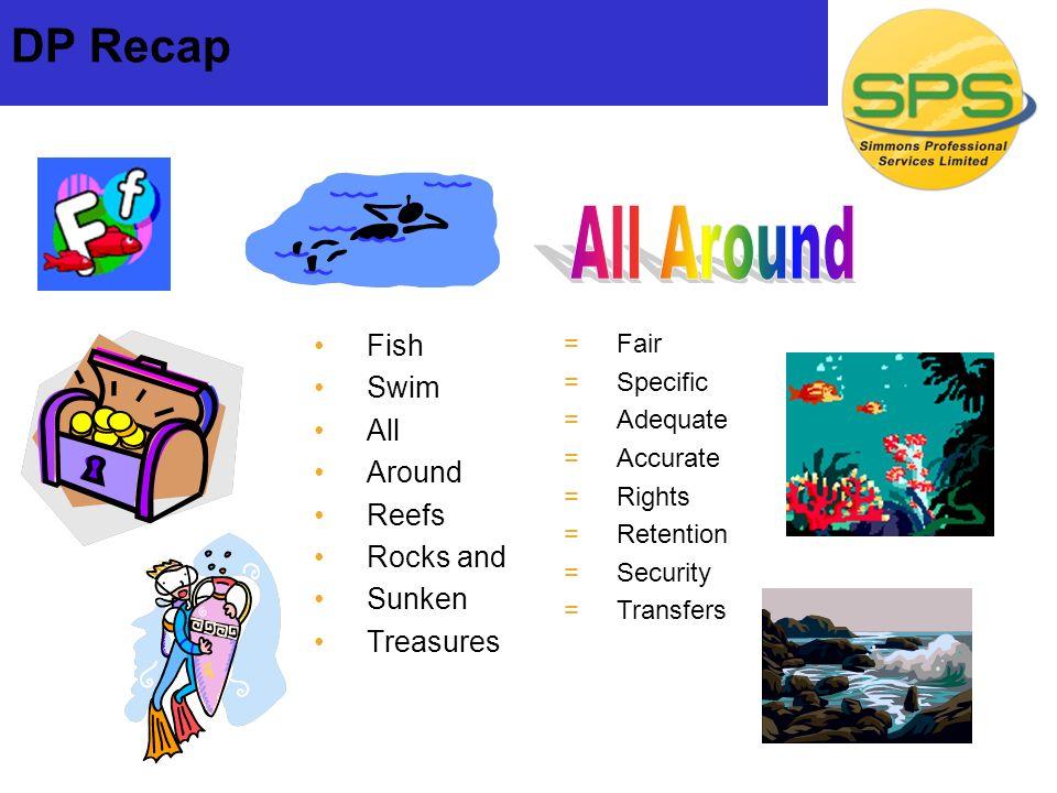 DP Recap Fish Swim All Around Reefs Rocks and Sunken Treasures =Fair =Specific =Adequate =Accurate =Rights =Retention =Security =Transfers